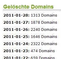 Statistik der letzten Tage frei gewordenen Internetadressen auf Expired-domain-Service.de